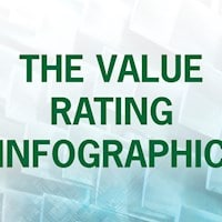 PromoBox The Value Rating Infographic
