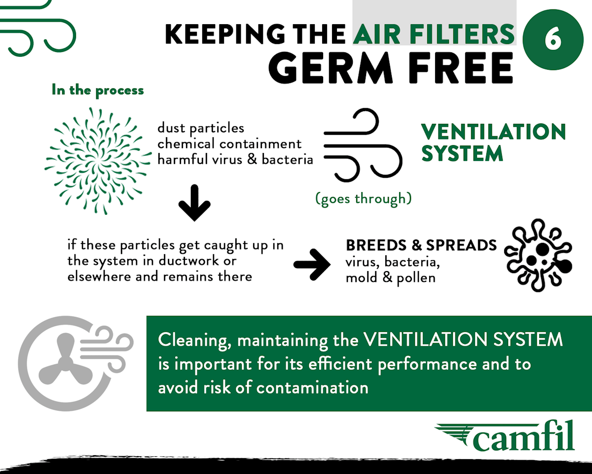 6 keeping air filter germ free - infographic